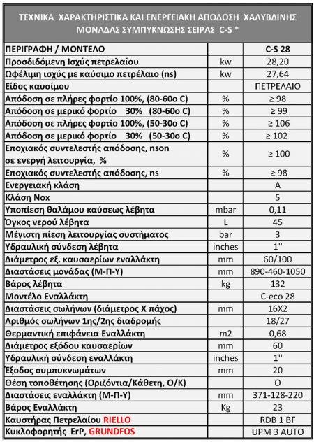 technical_characteristics_greek