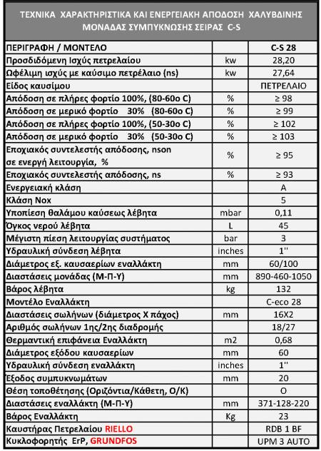 texnika_xaraktiristika_erp